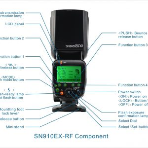 Shanny 2,4Ghz System Master and Slave-HSS-TTL for Canon
